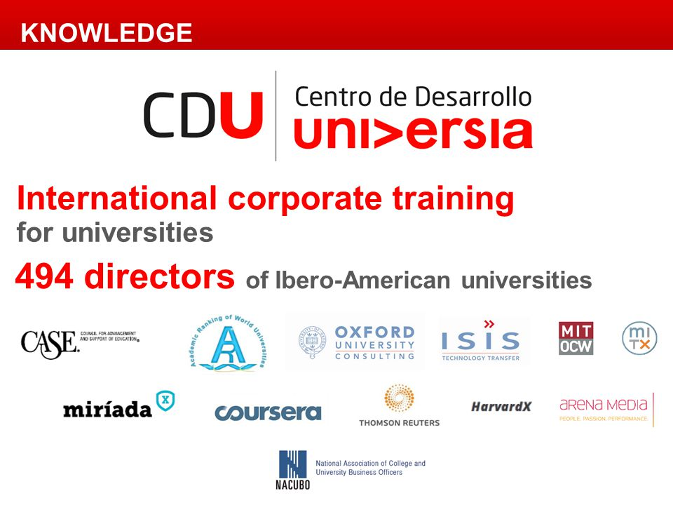 KNOWLEDGE International corporate training 494 directors of Ibero-American universities for universities