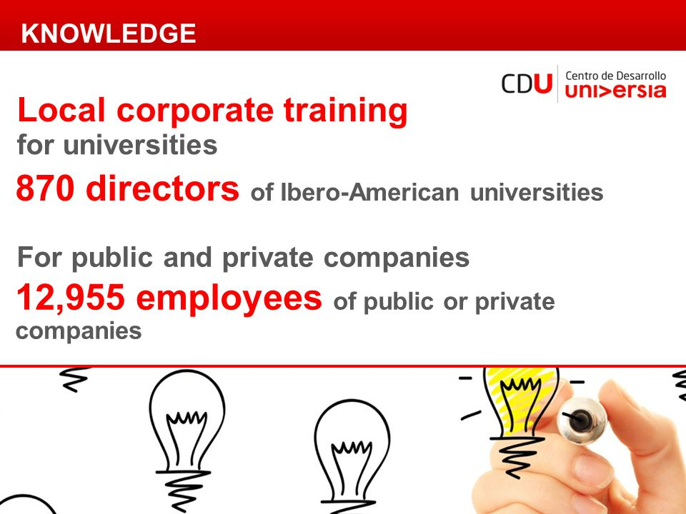 870 directors of Ibero-American universities 12,955 employees of public or private companies For public and private companies Local corporate training for universities KNOWLEDGE