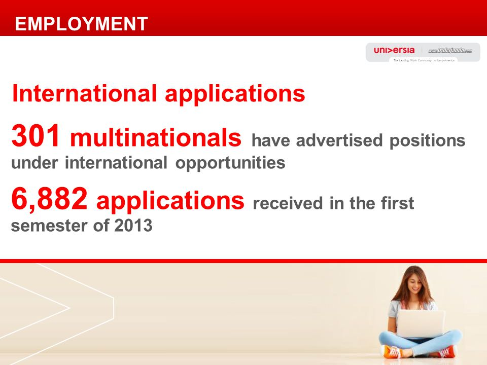 International applications 301 multinationals have advertised positions under international opportunities 6,882 applications received in the first sem