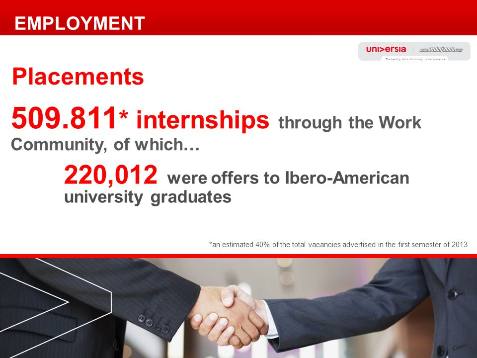 220,012 were offers to Ibero-American university graduates *an estimated 40% of the total vacancies advertised in the first semester of 2013 Placements 509.811 * internships through the Work Community, of which… EMPLOYMENT The Leading Work Community in Ibero-America