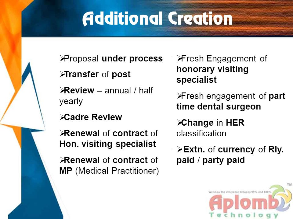 Additional Creation  Proposal under process  Transfer of post  Review – annual / half yearly  Cadre Review  Renewal of contract of Hon. visiting