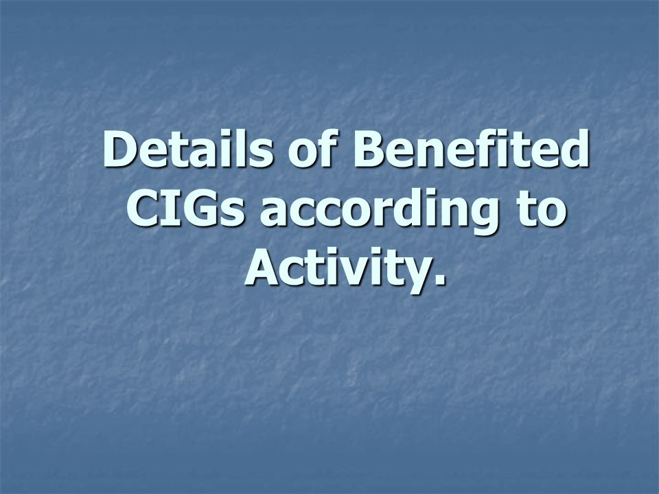 Details of Benefited CIGs according to Activity.