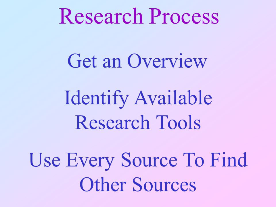 Research Process Get an Overview Use Every Source To Find Other Sources Identify Available Research Tools