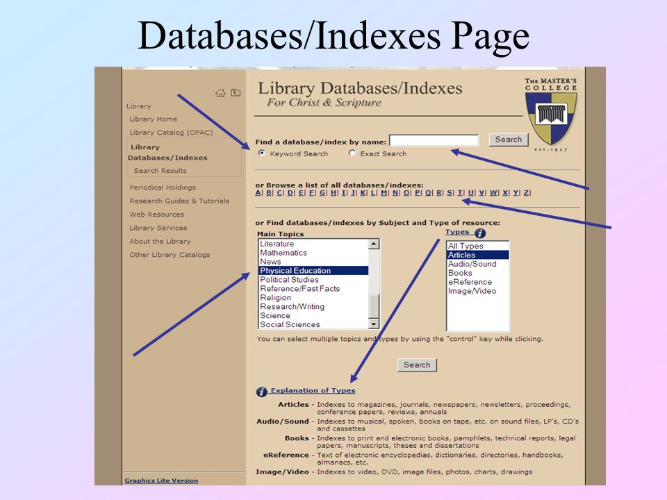 Databases/Indexes Page