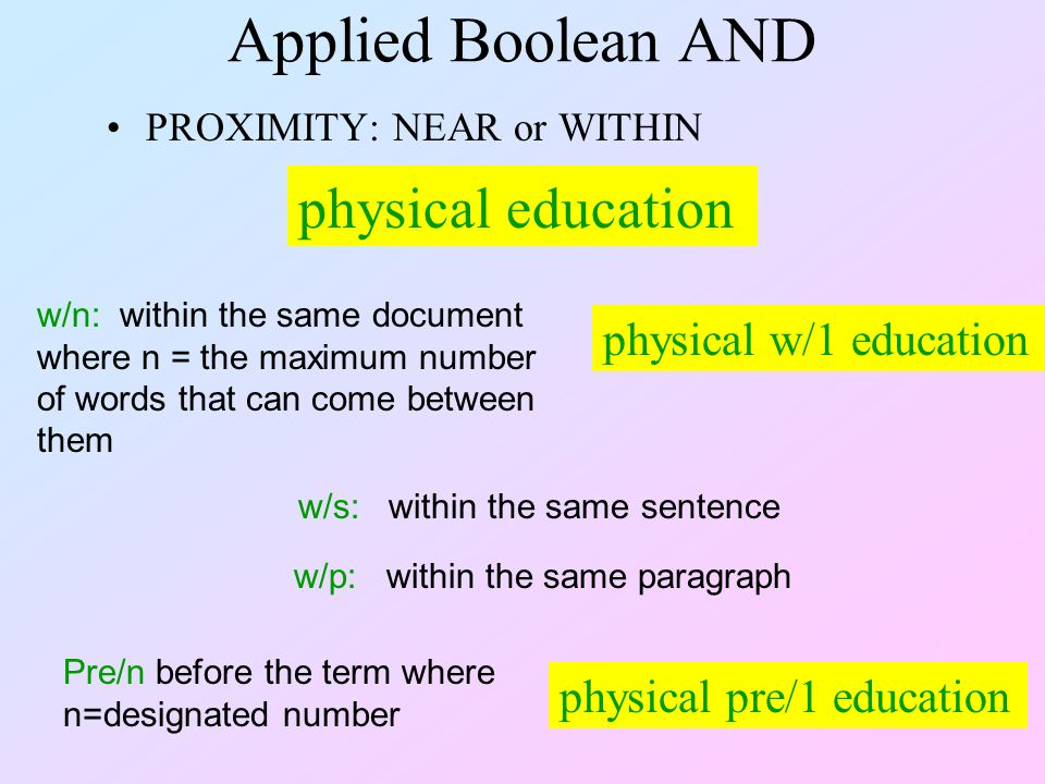 w/n: within the same document where n = the maximum number of words that can come between them physical w/1 education Applied Boolean AND PROXIMITY: NEAR or WITHIN w/s: within the same sentence w/p: within the same paragraph Pre/n before the term where n=designated number physical education physical pre/1 education