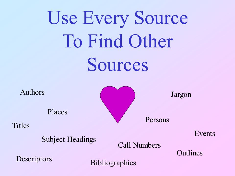 Use Every Source To Find Other Sources Authors Titles Subject Headings Call Numbers Jargon Persons Places Events Bibliographies Outlines Descriptors