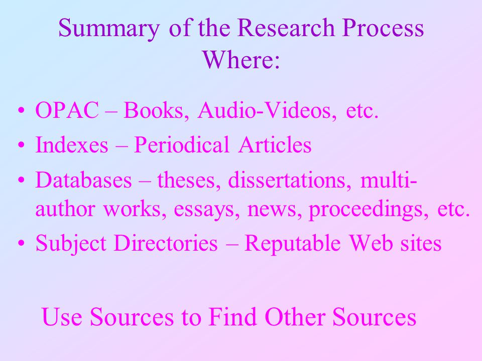 Summary of the Research Process Where: OPAC – Books, Audio-Videos, etc.