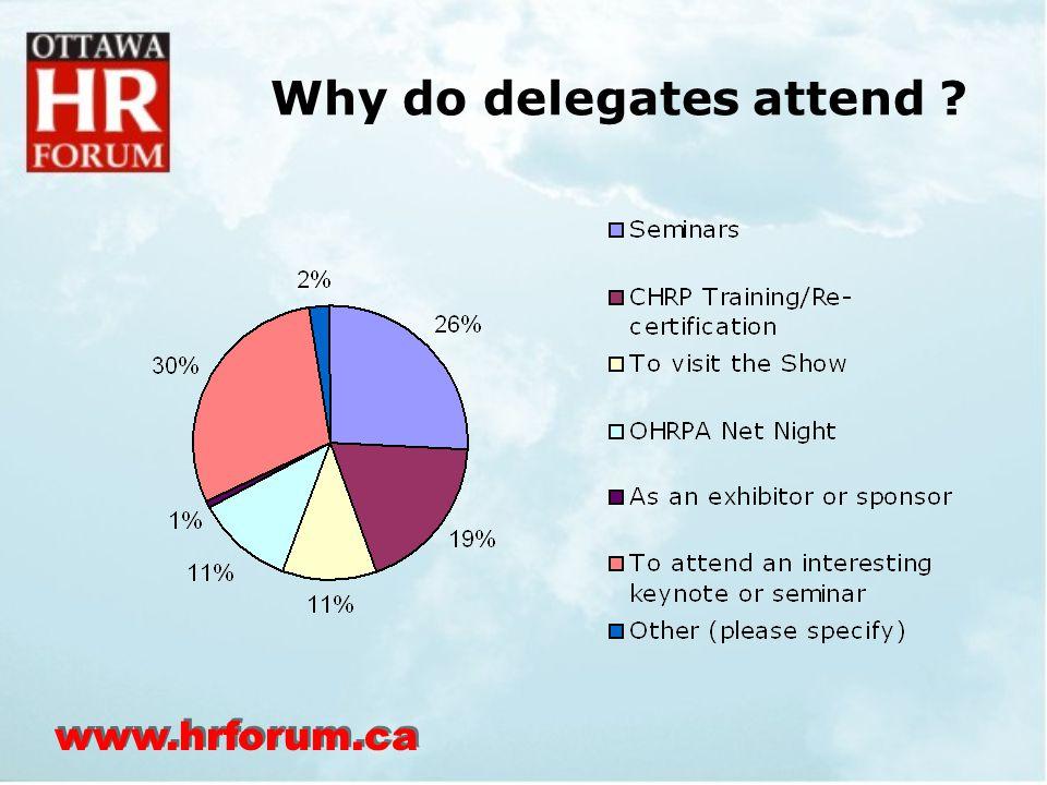 www.hrforum.ca Why do delegates attend ?
