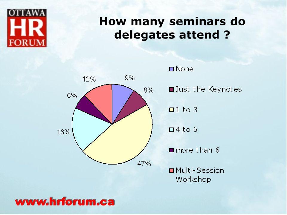 www.hrforum.ca How many seminars do delegates attend ?