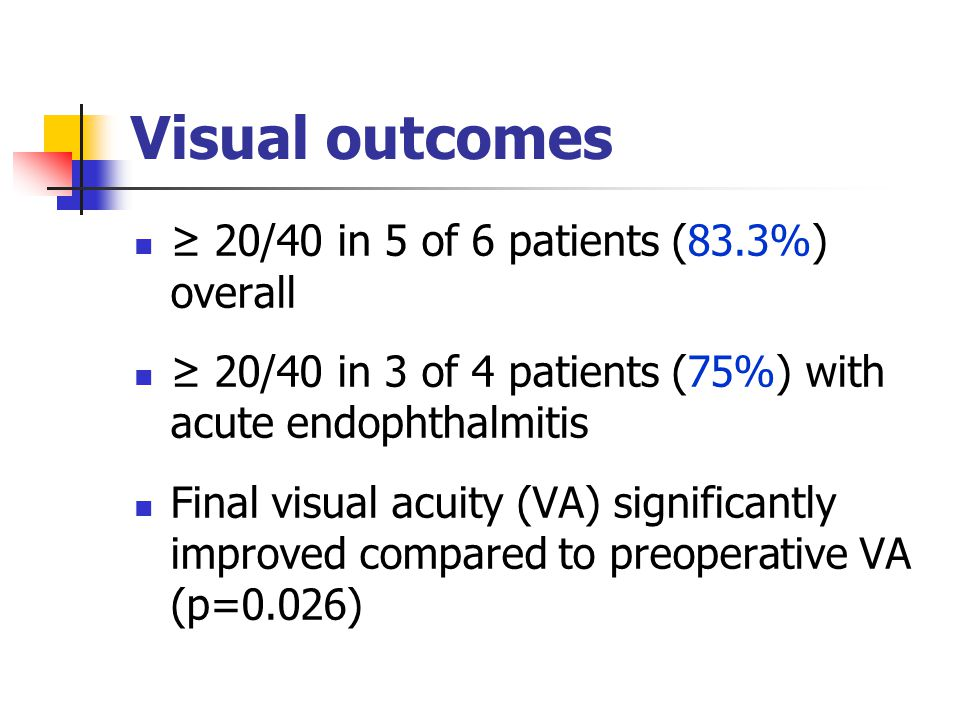 Visual outcomes ≥ 20/40 in 5 of 6 patients (83.3%) overall ≥ 20/40 in 3 of 4 patients (75%) with acute endophthalmitis Final visual acuity (VA) significantly improved compared to preoperative VA (p=0.026)