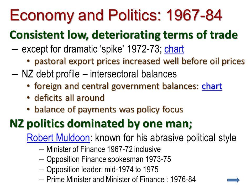 1988/89 NZ Income Tax Scale