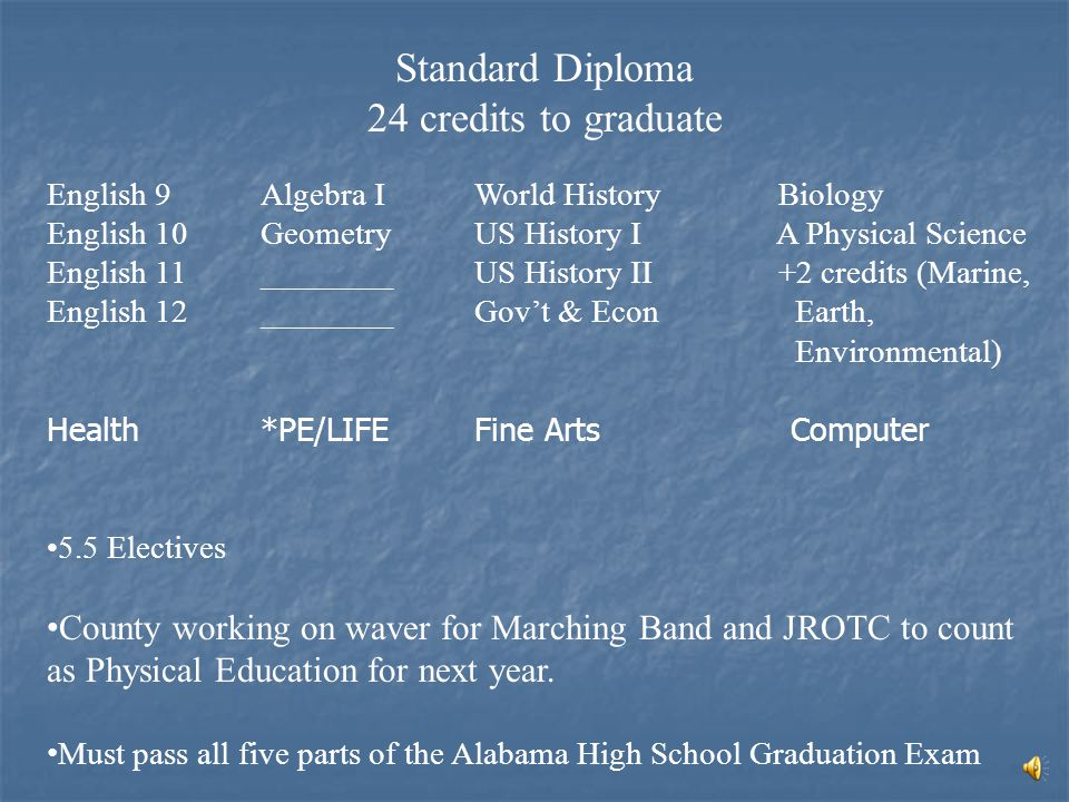 Choosing a Diploma Standard/Advanced College Prep CP+Distinction Average Ability Above Average Ability in all core subjects Excellent Ability in all core subjects Stanines 4-6 Stanines 5-9 Stanines 7-9 Good Student Does schoolwork Average & works hard OR Above average & does schoolwork Superior ability & works hard