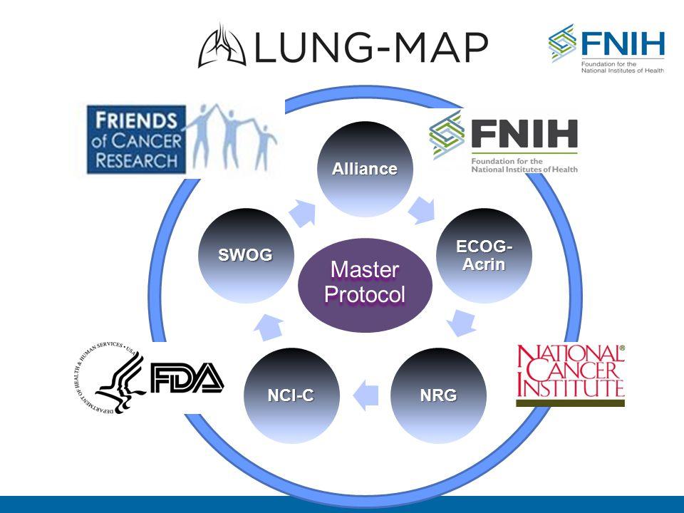 Alliance ECOG- Acrin NRGNCI-C SWOG Master Protocol Master Protocol