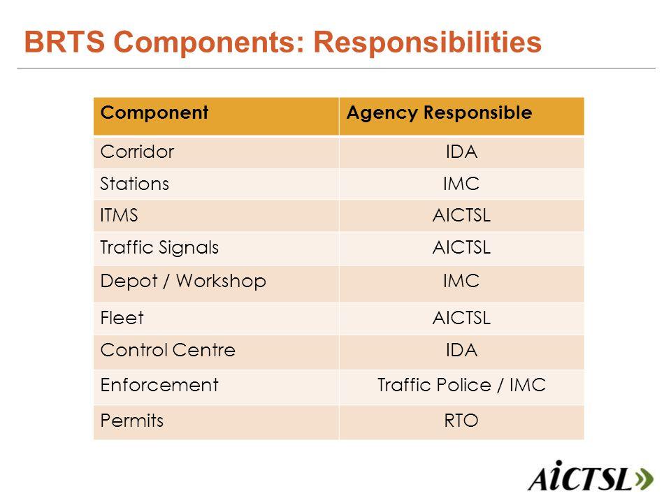 BRTS Components: Responsibilities ComponentAgency Responsible CorridorIDA StationsIMC ITMSAICTSL Traffic SignalsAICTSL Depot / WorkshopIMC FleetAICTSL Control CentreIDA EnforcementTraffic Police / IMC PermitsRTO