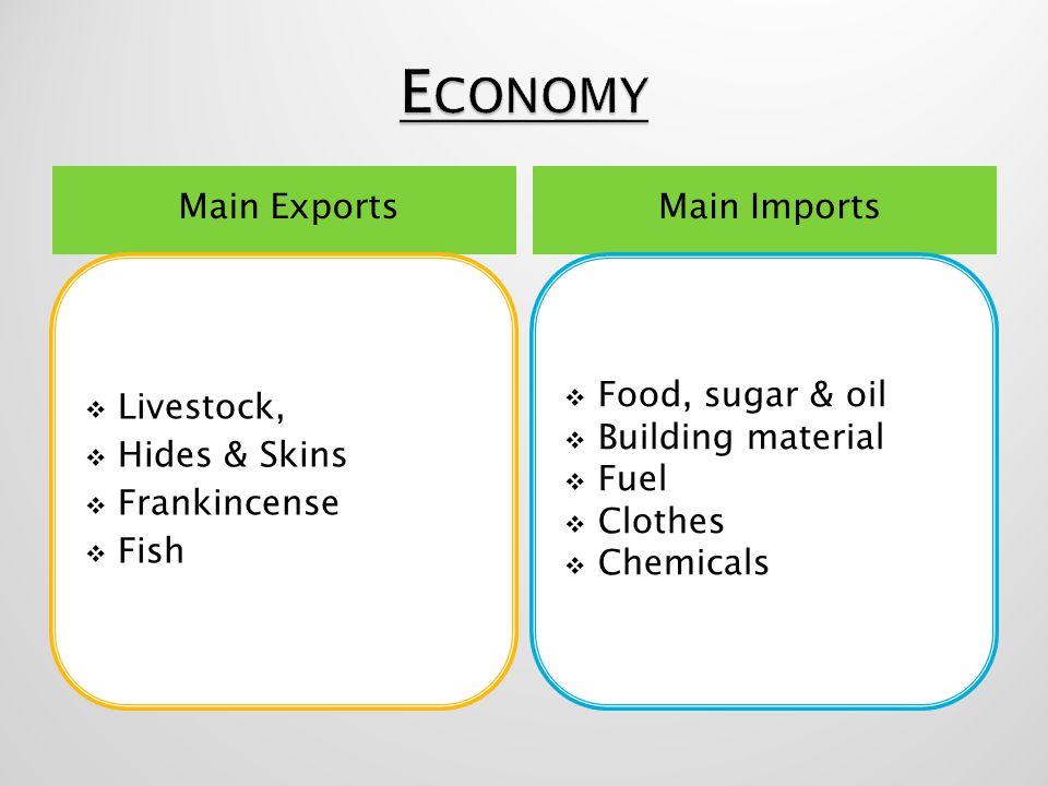 Names of the Investors 1.Jabir-Saudi Arabia 2. Genel Energy 3.