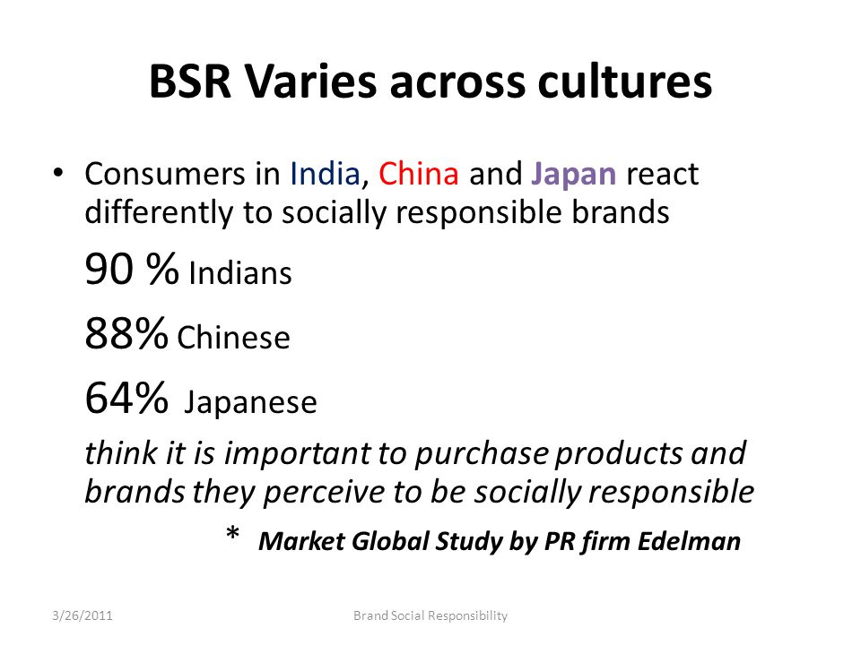BSR Varies across cultures Consumers in India, China and Japan react differently to socially responsible brands 90 % Indians 88% Chinese 64% Japanese think it is important to purchase products and brands they perceive to be socially responsible * Market Global Study by PR firm Edelman Brand Social Responsibility3/26/2011
