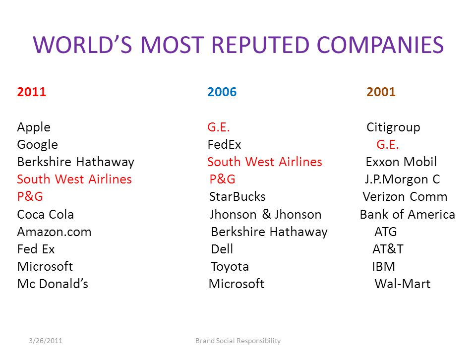 WORLD'S MOST REPUTED COMPANIES 2011 2006 2001 AppleG.E.