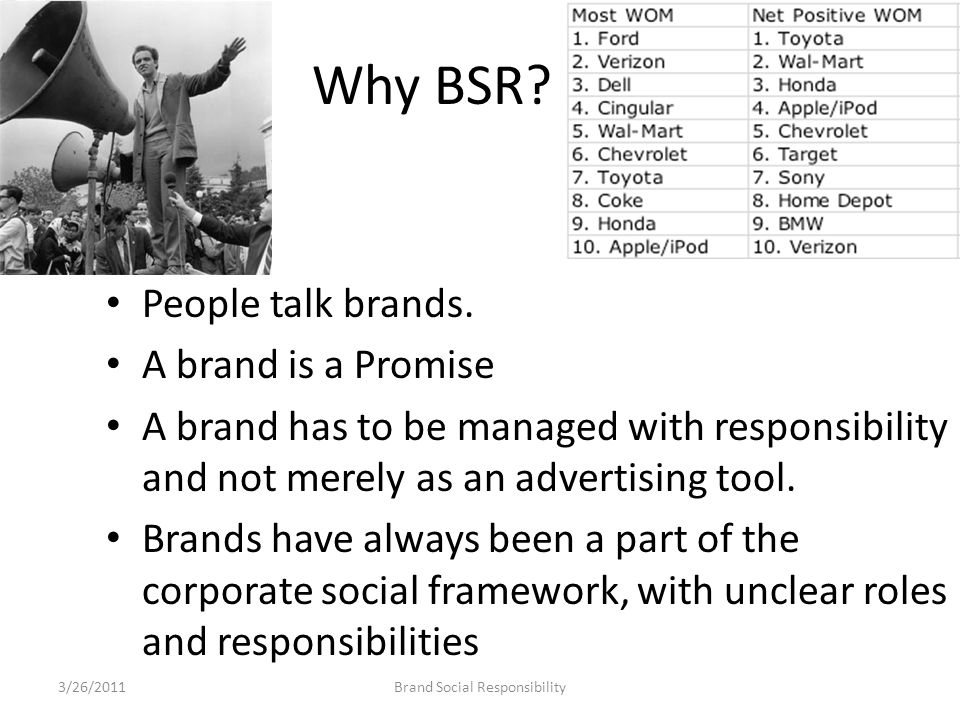 Why BSR.People talk brands.