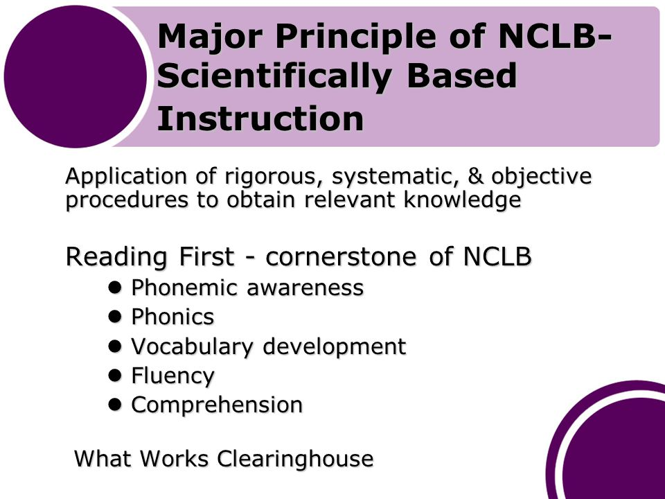 Major Principle of NCLB- Scientifically Based Instruction Application of rigorous, systematic, & objective procedures to obtain relevant knowledge Rea