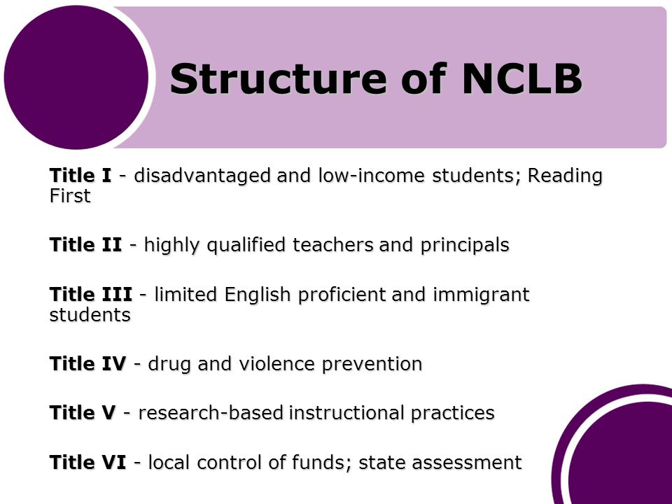 Structure of NCLB Title I - disadvantaged and low-income students; Reading First Title I - disadvantaged and low-income students; Reading First Title II - highly qualified teachers and principals Title II - highly qualified teachers and principals Title III - limited English proficient and immigrant students Title IV - drug and violence prevention Title V - research-based instructional practices Title VI - local control of funds; state assessment