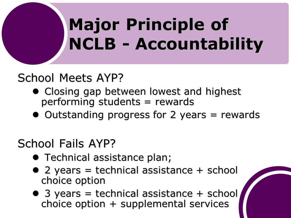 Major Principle of NCLB - Accountability School Meets AYP? Closing gap between lowest and highest performing students = rewards Closing gap between lo