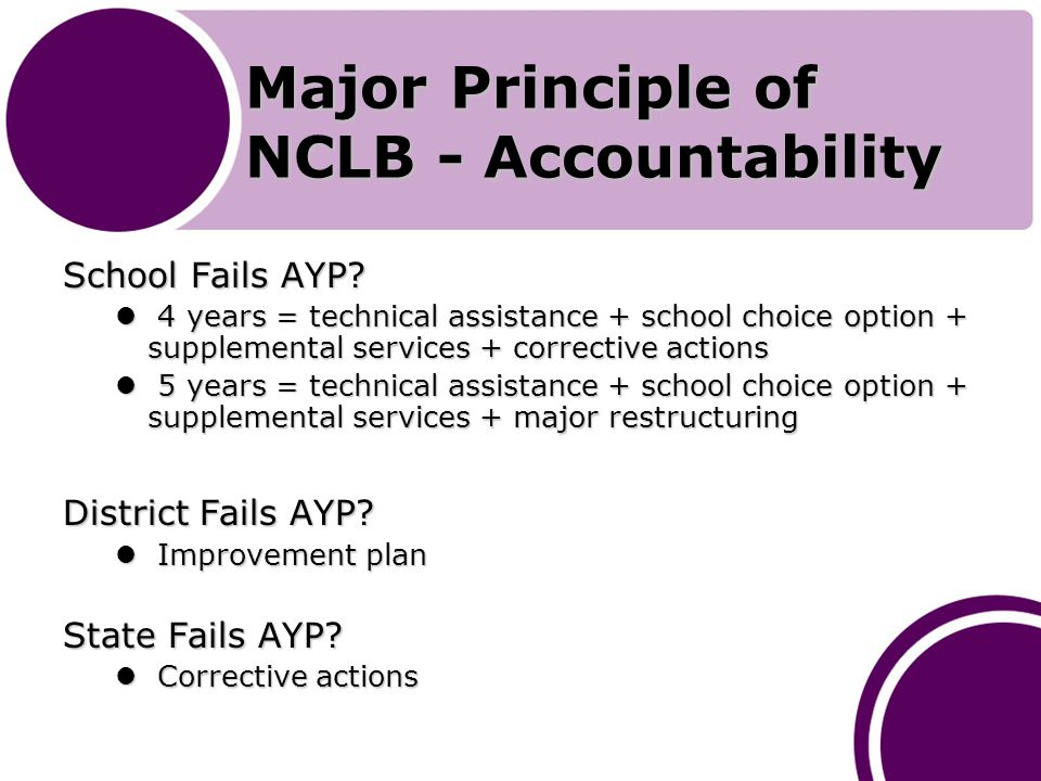 Major Principle of NCLB - Accountability School Fails AYP? 4 years = technical assistance + school choice option + supplemental services + corrective