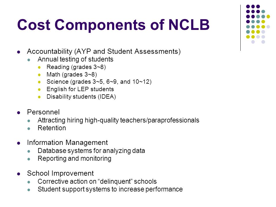 Cost Components of NCLB Accountability (AYP and Student Assessments) Annual testing of students Reading (grades 3~8) Math (grades 3~8) Science (grades