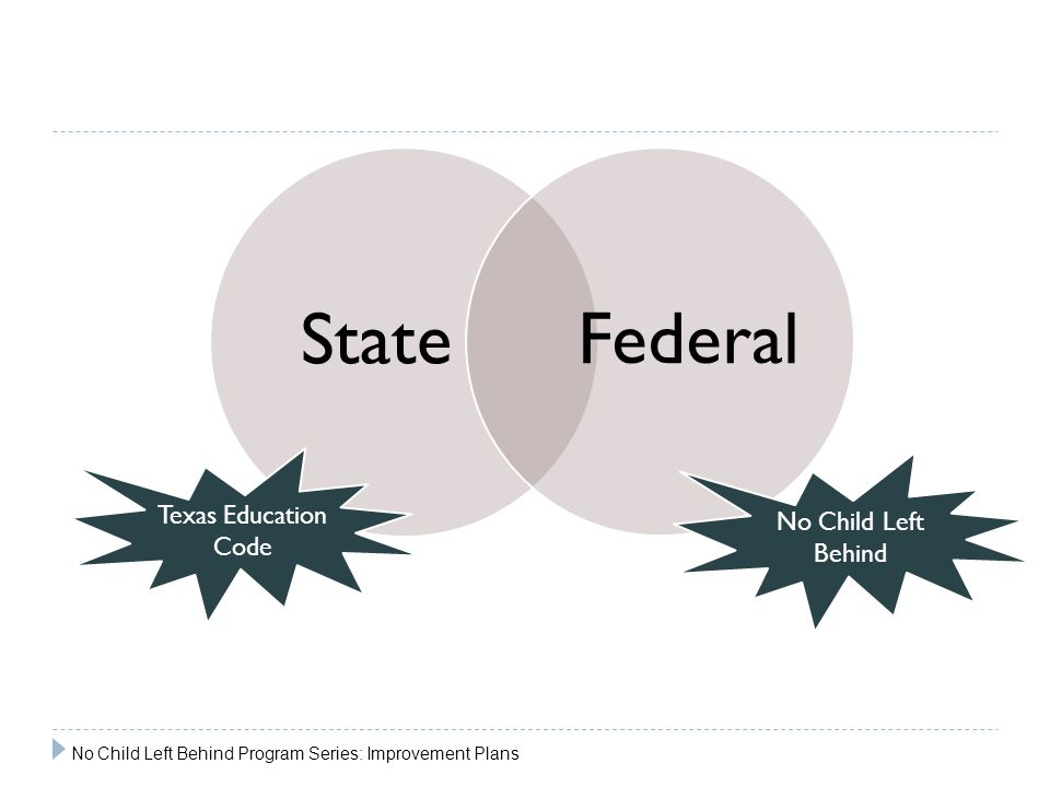 StateFederal Texas Education Code No Child Left Behind No Child Left Behind Program Series: Improvement Plans