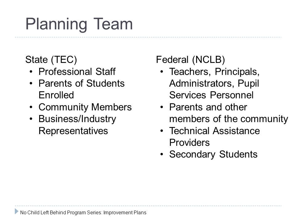 Planning Team No Child Left Behind Program Series: Improvement Plans State (TEC) Professional Staff Parents of Students Enrolled Community Members Business/Industry Representatives Federal (NCLB) Teachers, Principals, Administrators, Pupil Services Personnel Parents and other members of the community Technical Assistance Providers Secondary Students