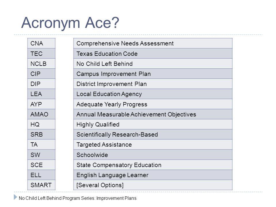 Acronym Ace.