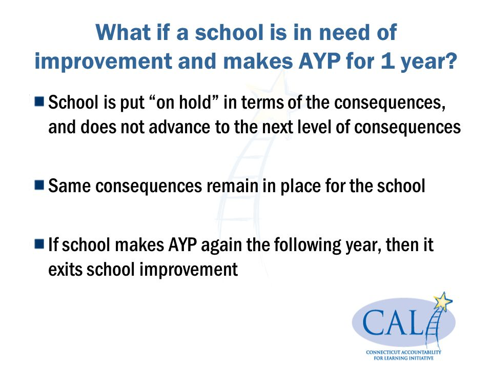 "What if a school is in need of improvement and makes AYP for 1 year? School is put ""on hold"" in terms of the consequences, and does not advance to the"