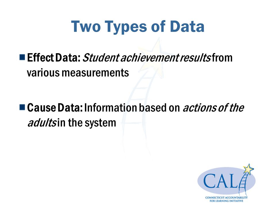 Two Types of Data Effect Data: Student achievement results from various measurements Cause Data: Information based on actions of the adults in the sys