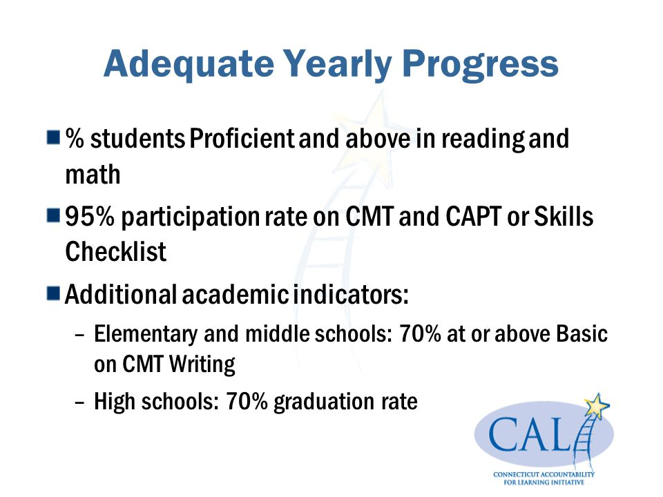 Adequate Yearly Progress % students Proficient and above in reading and math 95% participation rate on CMT and CAPT or Skills Checklist Additional academic indicators: –Elementary and middle schools: 70% at or above Basic on CMT Writing –High schools: 70% graduation rate