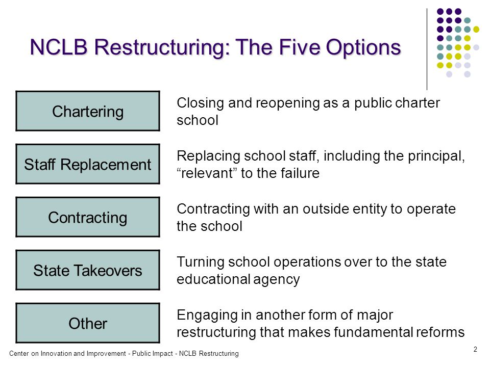 Center on Innovation and Improvement - Public Impact - NCLB Restructuring 2 NCLB Restructuring: The Five Options Chartering Closing and reopening as a public charter school Staff Replacement Replacing school staff, including the principal, relevant to the failure Contracting Contracting with an outside entity to operate the school State Takeovers Turning school operations over to the state educational agency Other Engaging in another form of major restructuring that makes fundamental reforms