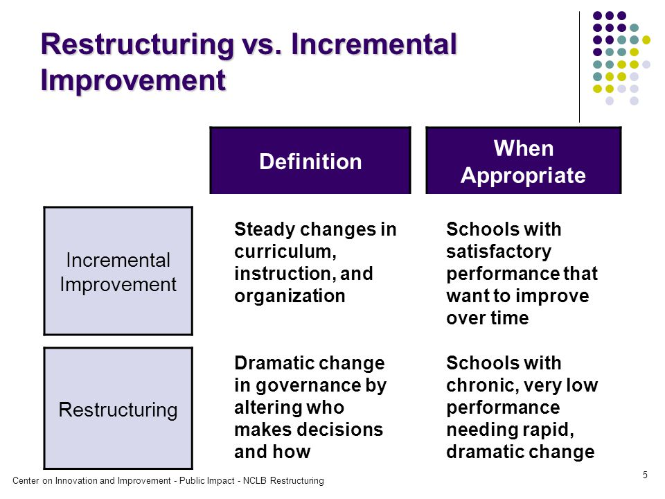 Center on Innovation and Improvement - Public Impact - NCLB Restructuring 5 Restructuring vs.