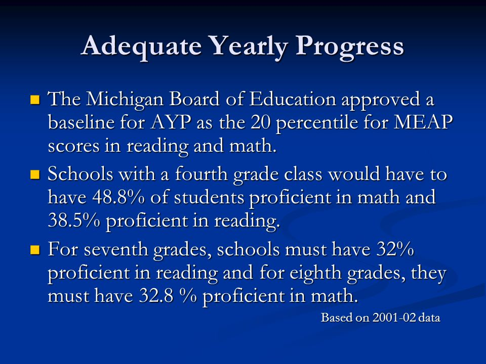 Adequate Yearly Progress The Michigan Board of Education approved a baseline for AYP as the 20 percentile for MEAP scores in reading and math.