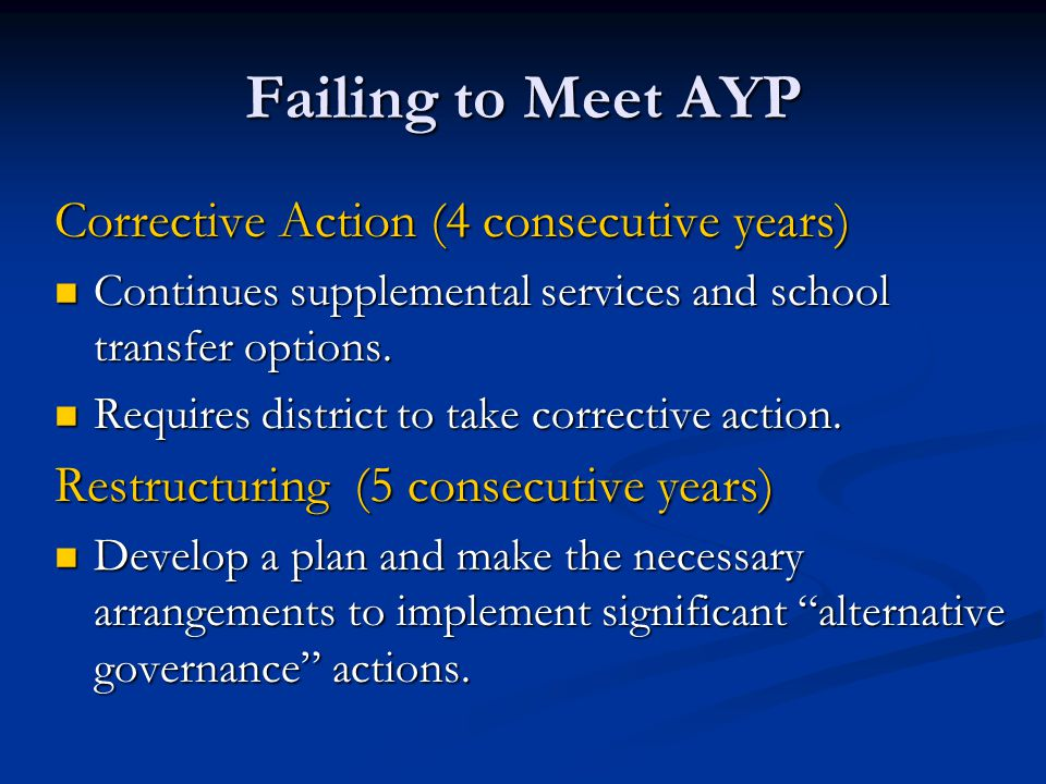Failing to Meet AYP Corrective Action (4 consecutive years) Continues supplemental services and school transfer options.