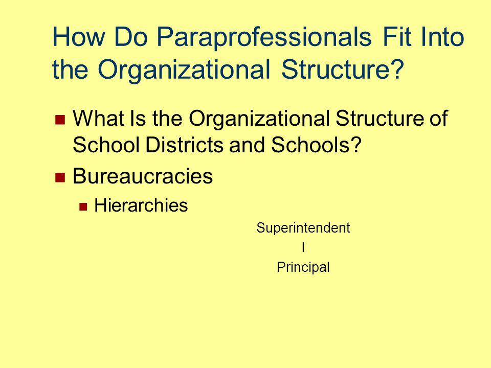 How Do Paraprofessionals Fit Into the Organizational Structure? What Is the Organizational Structure of School Districts and Schools? Bureaucracies Hi