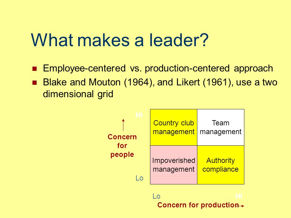 Country club management Team management Impoverished management Authority compliance What makes a leader? Employee-centered vs. production-centered ap