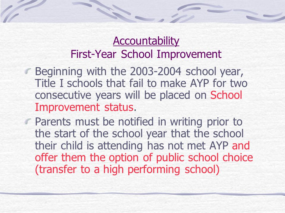 Accountability Sanctions for Title I Schools that Fail to Meet AYP A Title I school is identified for School Improvement by failing to make AYP for two consecutive years.
