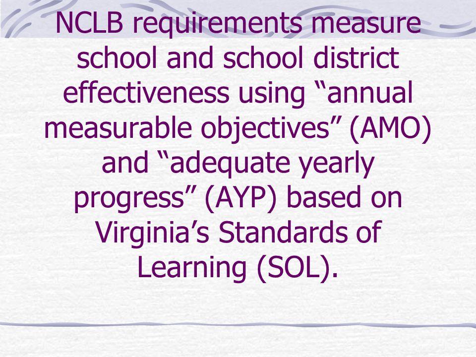 'No Child Left Behind' Loudoun County Public Schools Department of Instruction