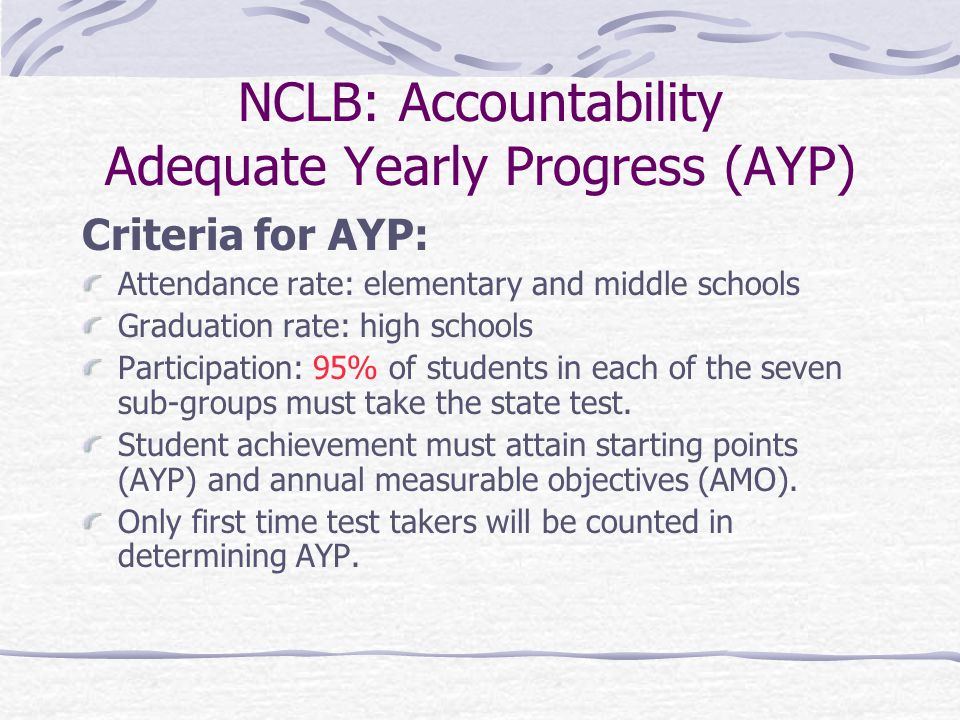 VA SOL Tests and NCLB English/Reading and Math in grades 3, 5, 8 and High School End-of-Course (EOC).