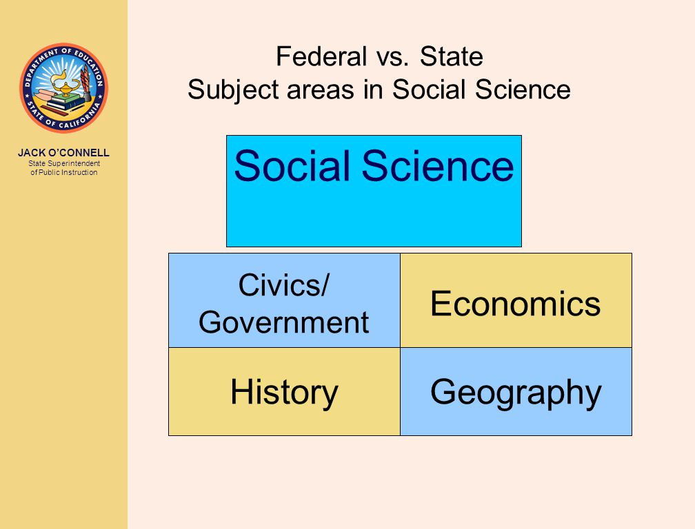 JACK O'CONNELL State Superintendent of Public Instruction Civics/ Government History Economics Geography Federal vs.
