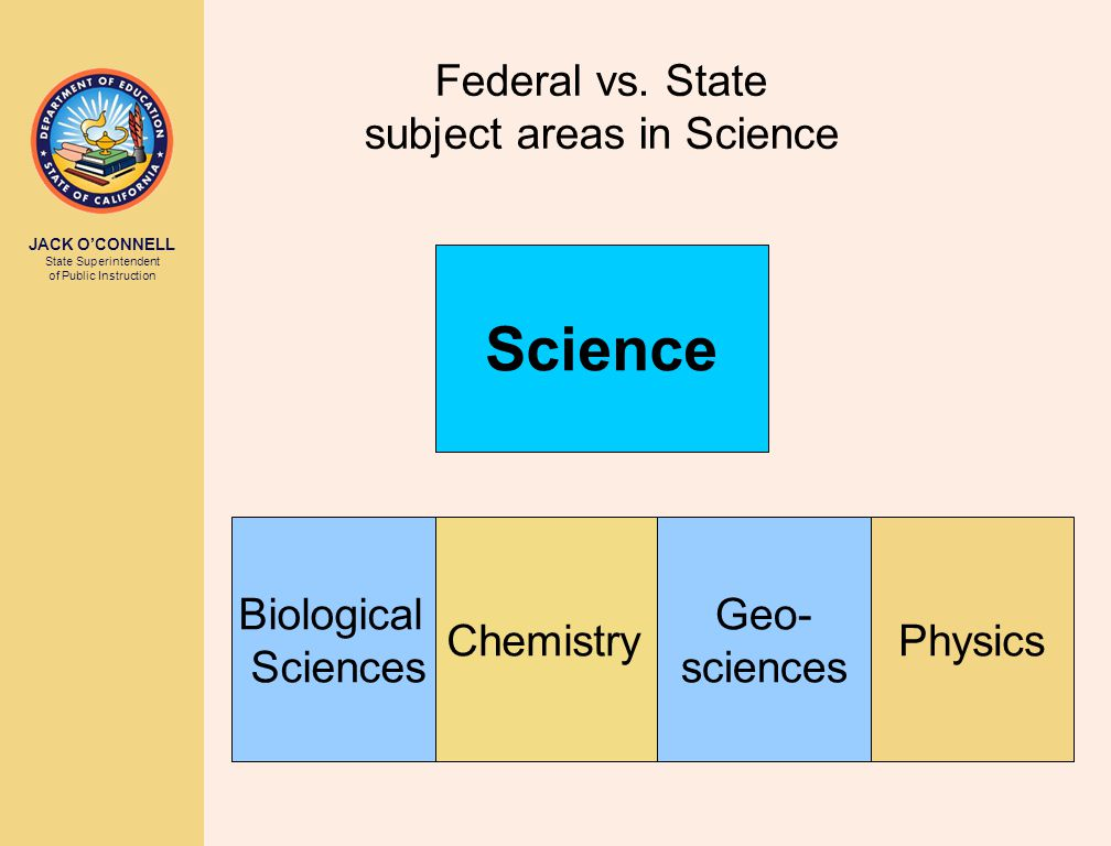 JACK O'CONNELL State Superintendent of Public Instruction Science Federal vs.