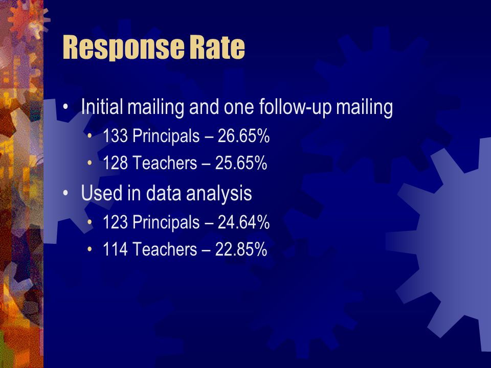 Response Rate Initial mailing and one follow-up mailing 133 Principals – 26.65% 128 Teachers – 25.65% Used in data analysis 123 Principals – 24.64% 114 Teachers – 22.85%
