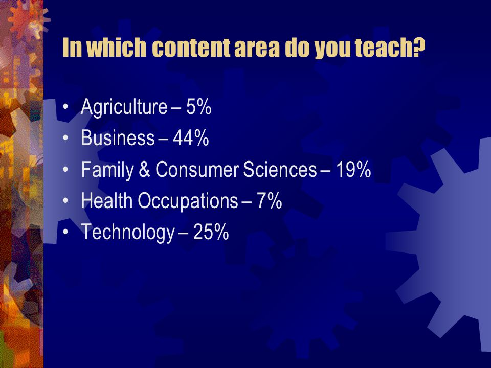 In which content area do you teach.