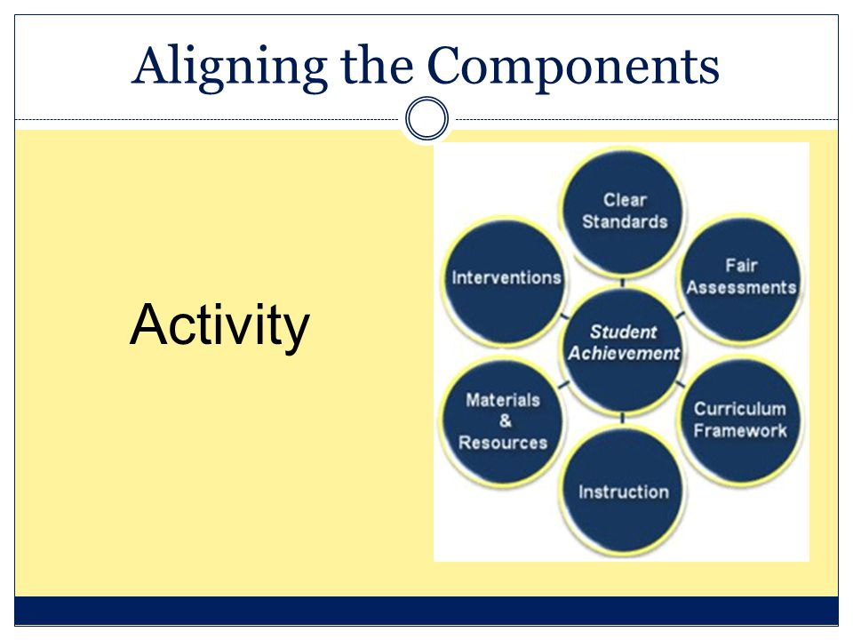 Aligning the Components Activity