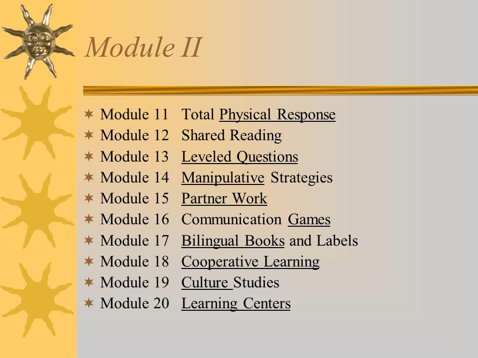 Module III  Module 21 Imaging  Module 22 Integrated Curriculum  Module 23 Sorting Activities  Module 24 Collaborative Reading  Module 25 Multi-media Presentations  Module 26 Reciprocal Teaching  Module 27 Modeled Talk  Module 28 Reporting Back  Module 29 Vocabulary Role Play  Module 30 Vocabulary Processing
