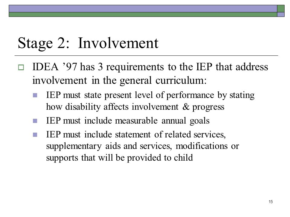 15 Stage 2: Involvement  IDEA '97 has 3 requirements to the IEP that address involvement in the general curriculum: IEP must state present level of performance by stating how disability affects involvement & progress IEP must include measurable annual goals IEP must include statement of related services, supplementary aids and services, modifications or supports that will be provided to child
