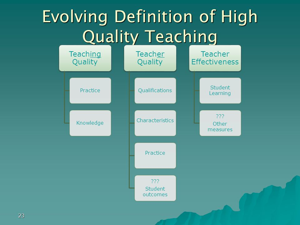 Evolving Definition of High Quality Teaching Teaching Quality PracticeKnowledge Teacher Quality Qualifications CharacteristicsPractice .